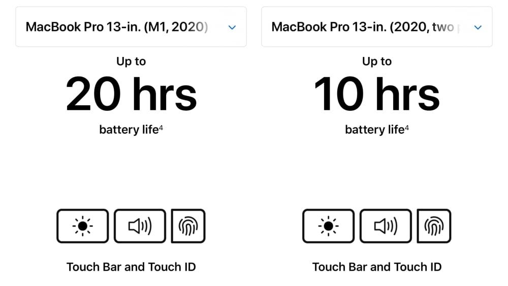 Apple M1 battery life comparison