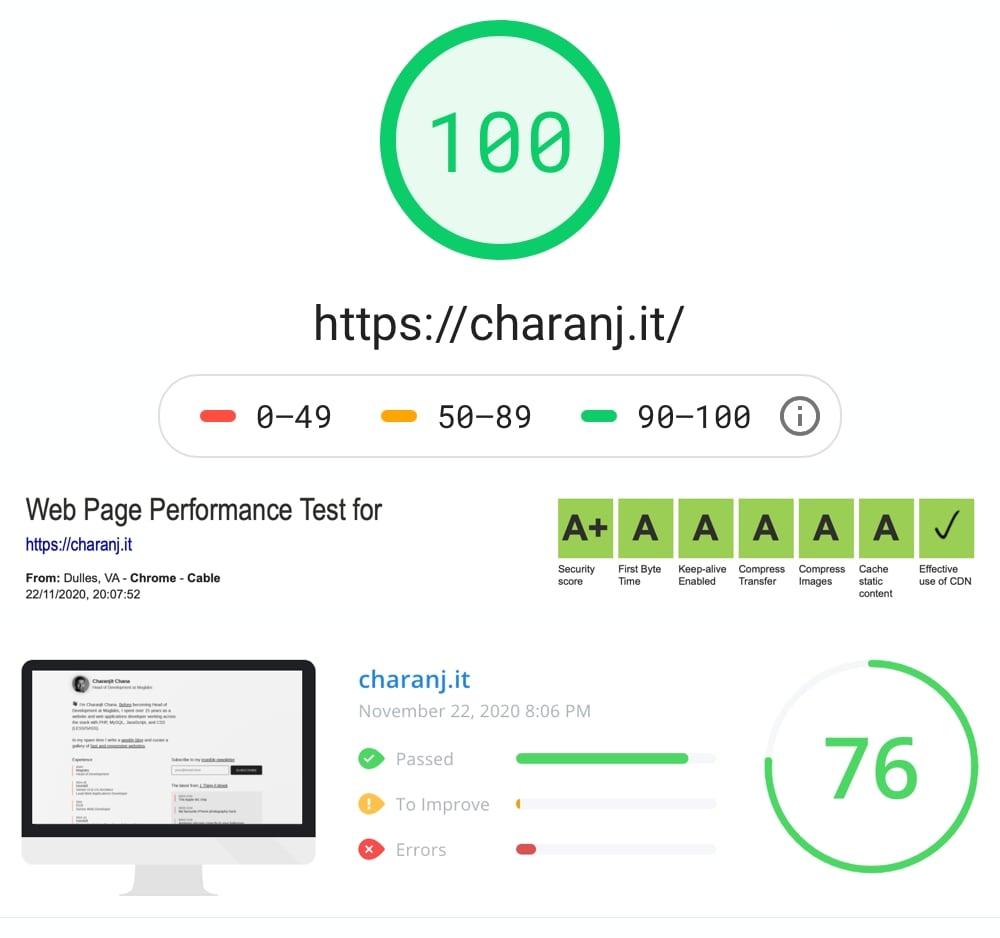 SEO reviews of charanj.it