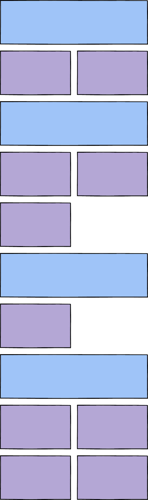 Illustration showing a list layout with hero items that are wider than their siblings that do not need as much prominence.