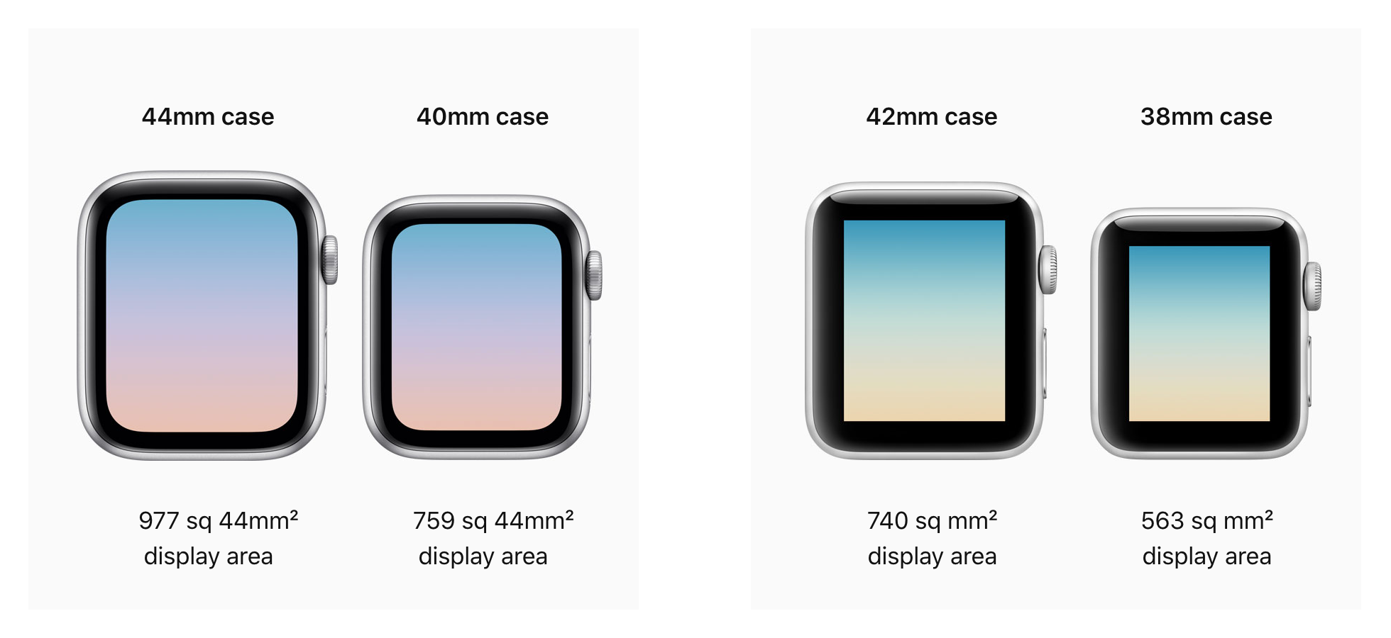 Apple Watch Series 4 dimensions