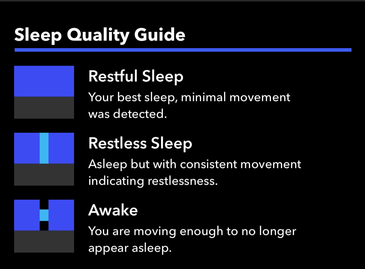 Sleep++ sleep quality guide